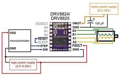 DRV8825 Драйвер шагового двигателя