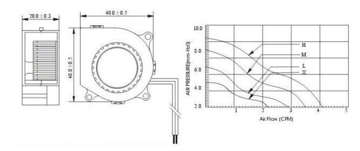 Вентилятор охлаждения 4020 Улитка 12В